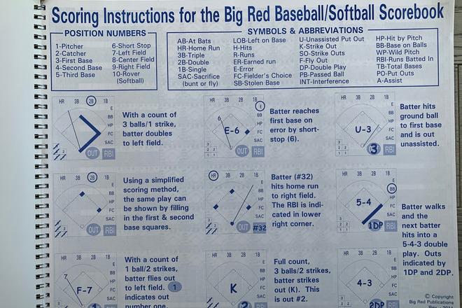 Softball / Baseball Scorebook