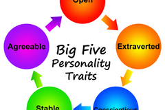 Virtual Coaches: Big Five Assessment Personality