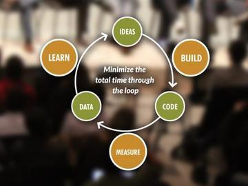 Consultation: DevOps Culture and Mindset