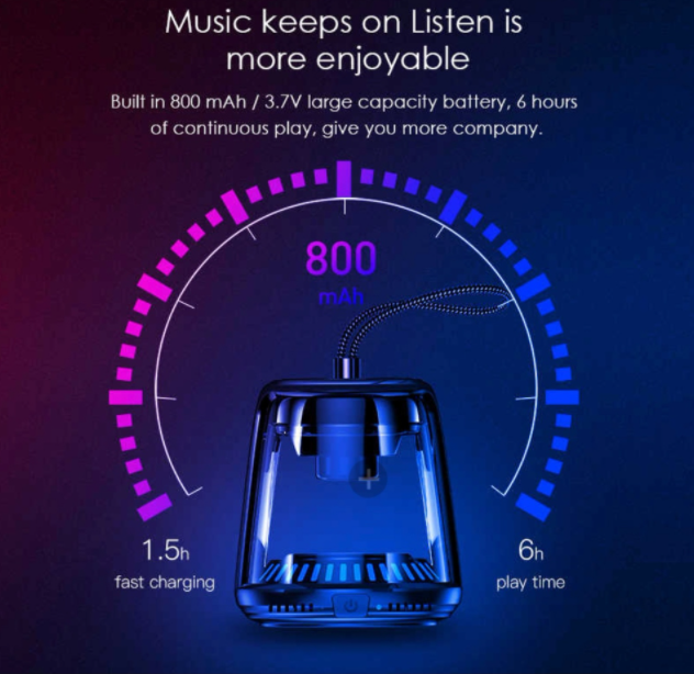 Awei y666 wireless speaker зарна. Үнэ: 60,000₮ Утас: 80001100